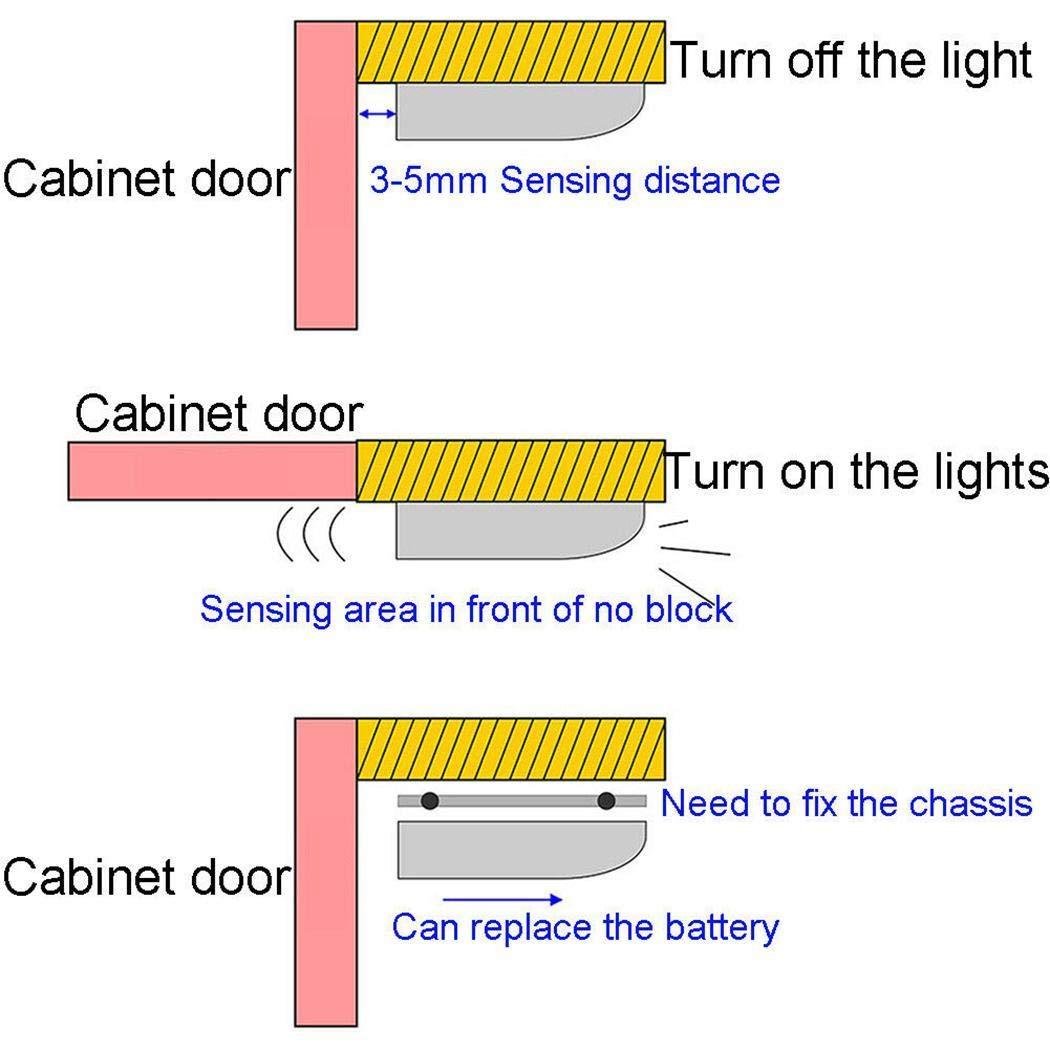 piokikio LED Sensor Light Cabinet Cupboard Closet Wardrobe Lights Lamp Under-Cabinet Lights
