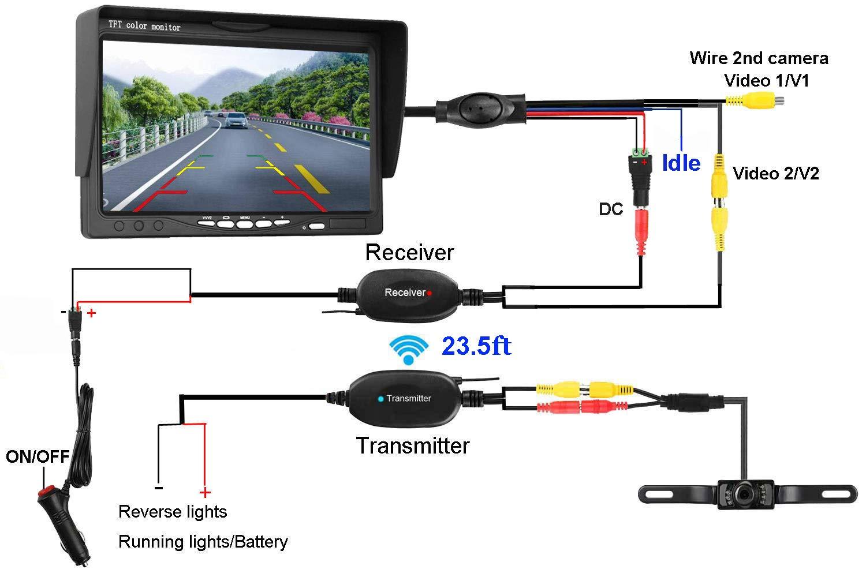 Leekooluu Wireless Backup Camera System For Car Suv Van Automotive Navigation Wiring Diagram Pickup Rv Trailer 7 Lcd Monitor Rear Side Front View Ip68 Waterproof Night