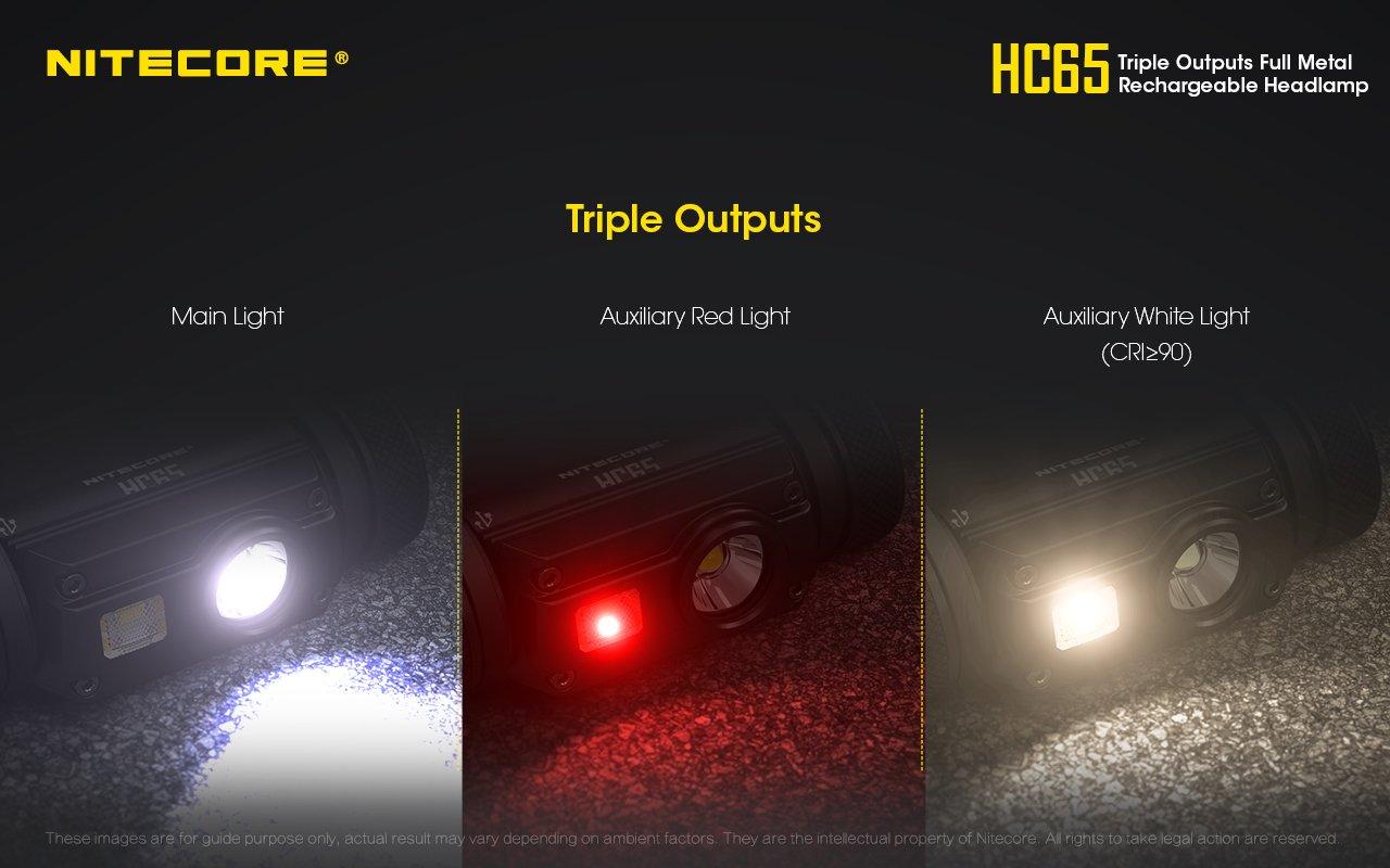 Amazon Com Nitecore Hc65 1000 Lumen Usb Rechargeable Headlamp With