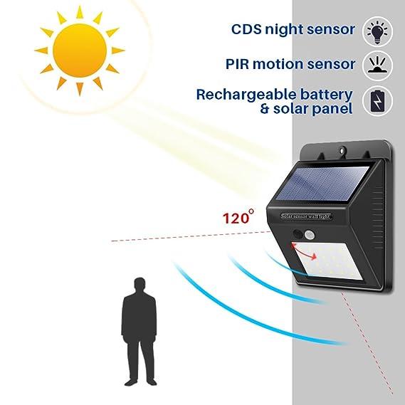 Vingtank 20-LED luces de sensor de movimiento solar, impermeable infrarrojo humano PIR Sensor de movimiento lámpara de pared montado en pared Luz de noche ...