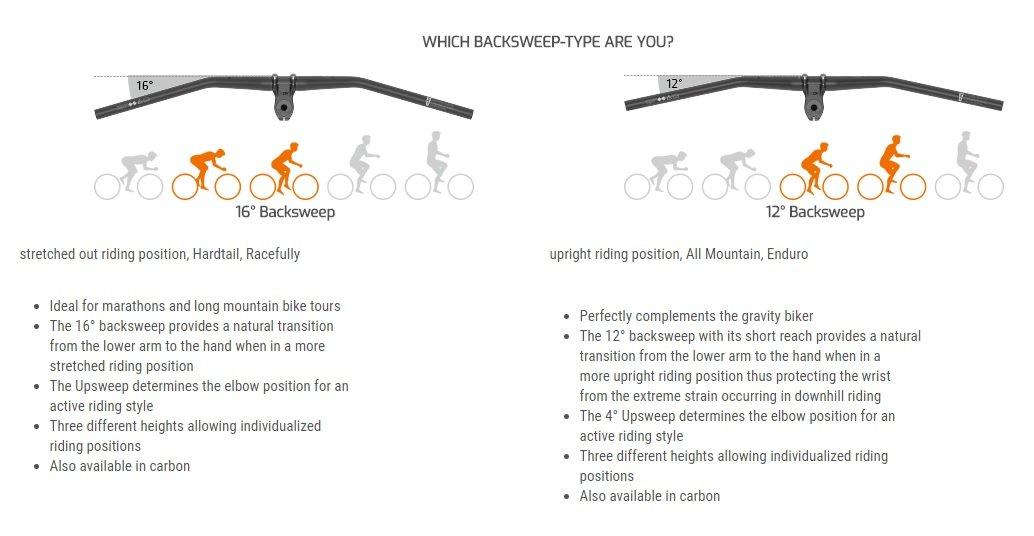 SQlab 3OX 12deg Carbon MTB Bicycle Handlebar
