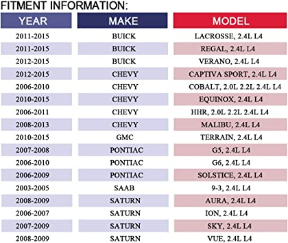 Pontiac G5/G6 GMC SAAB Saturn ION/Aura/Vue/Sky MAYASAF Engine ...