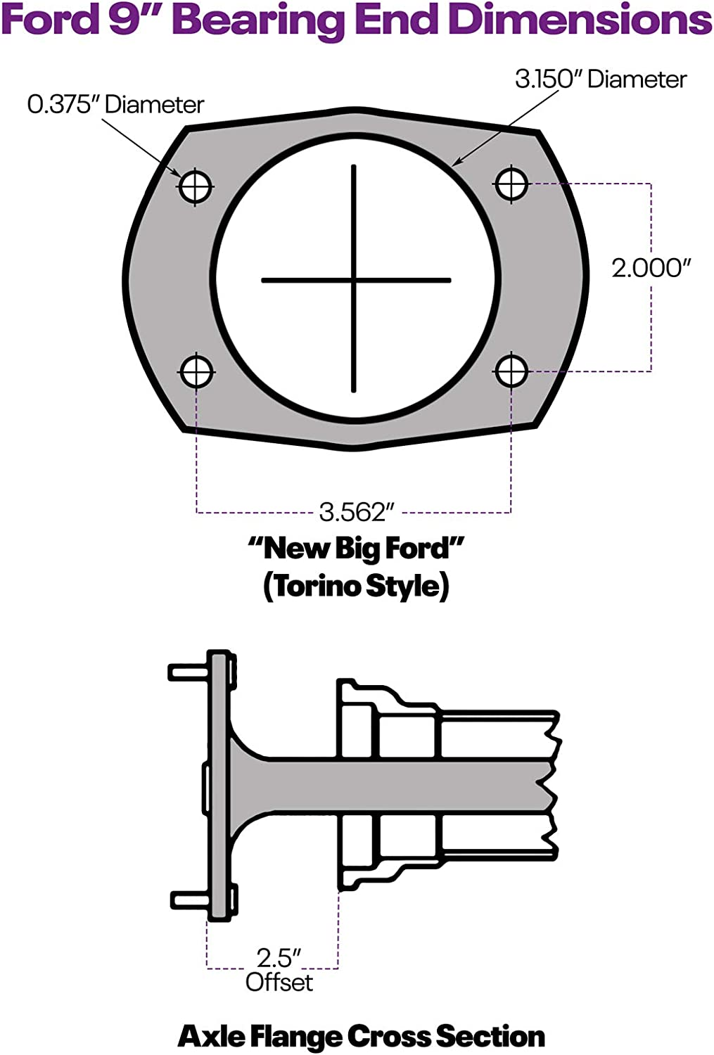 54 Inch Rear End Axle Housing for Ford 9 Inch