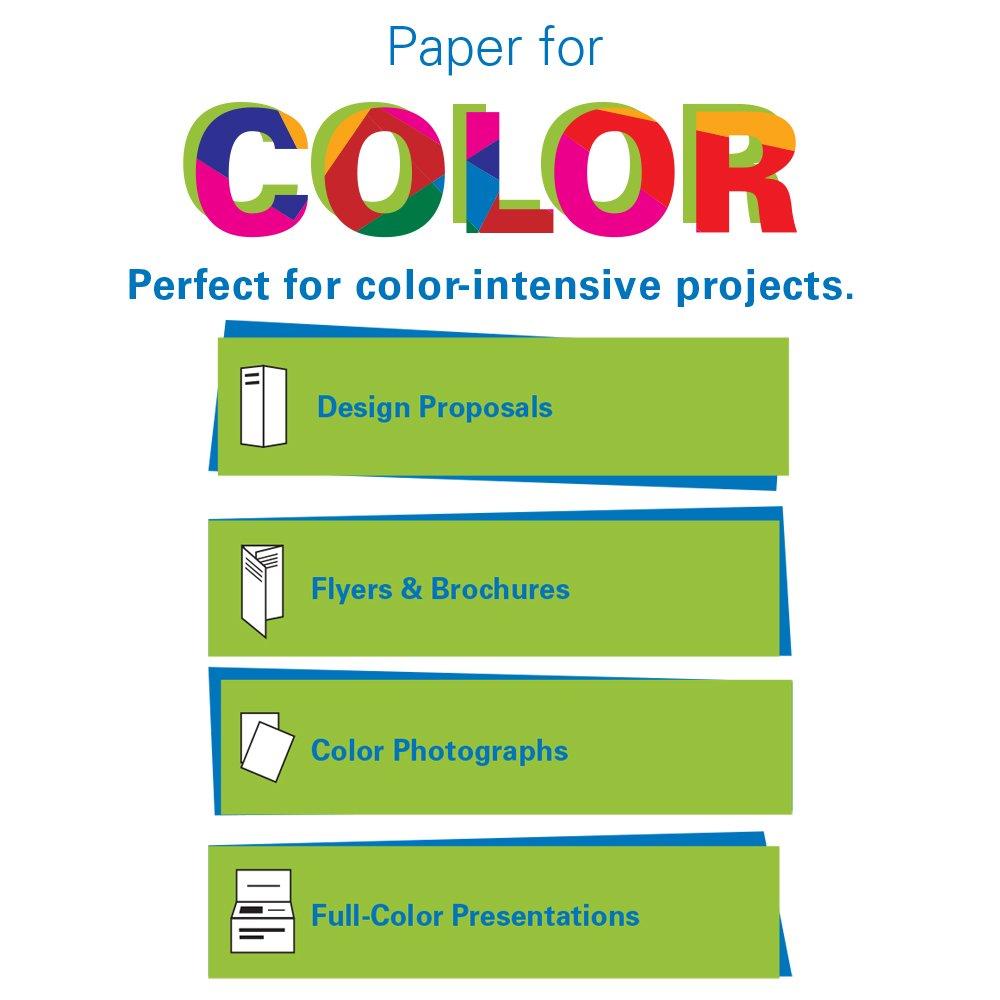 Amazon.com : Hammermill Paper, Premium Color Copy Paper 8.5 x 11 ...