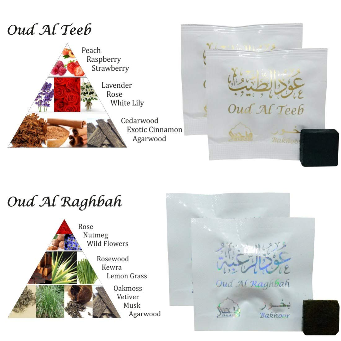 Dukhni Oud Bakhoor Incense Variety Box & Rainbow Bakhoor Burner - Gift Set & Starter Kit by Dukhni (Image #10)