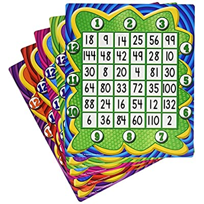 Teacher Created Resources Multiplication: Four-in-a-Row Game (7803): Office Products