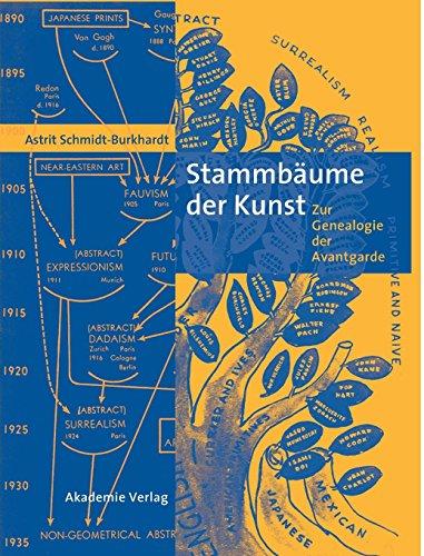 Stammbaume der Kunst  [Schmidt-Burkhardt, Astrit] (Tapa Blanda)