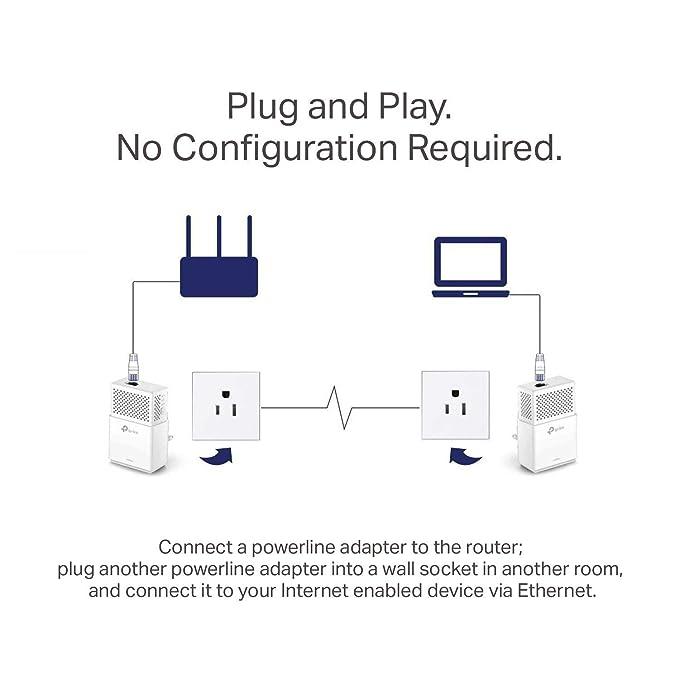 Amazon Tp Link Av1000 2 Ports Gigabit Powerline Ethernet