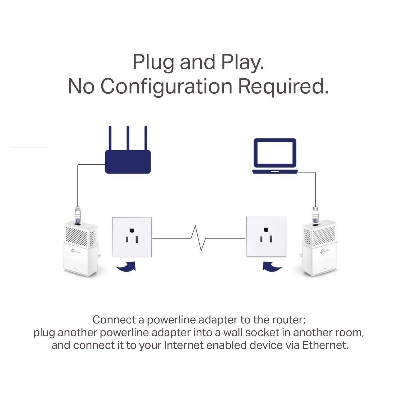 TP-Link AV1000 Powerline Ethernet Adapter - Gigabit Port, Plug&Play, Power Saving(TL-PA7010 KIT) by TP-LINK (Image #4)
