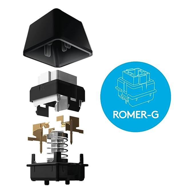 Logitech G413 USB QWERTY Español Negro - Teclado (Alámbrico, USB, Interruptor mecánico, QWERTY, LED, Negro)