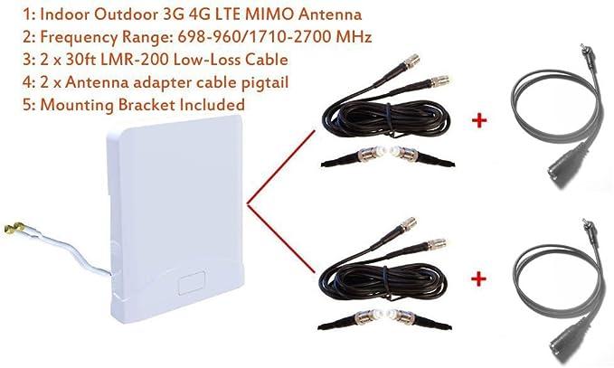 MIMO - Antena para Vodafone K5160 (conexión USB, Velocidad 6 ...