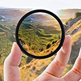 Super Thin 49/52/55/58/62/67/72/77MM Waterproof Circular Polarizer CPL Camera Lens Filter For Canon For Sony Camera Lens(Color:Silver)(Size:55MM)