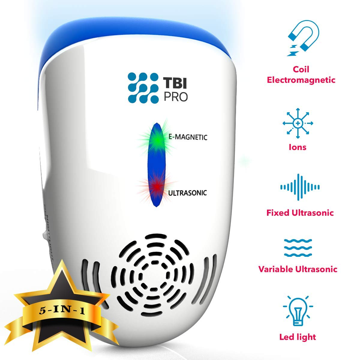 Ultrasonic Pest Repeller Wall Plug-in