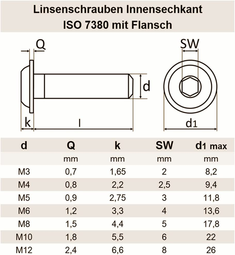 DERING Linsenkopfschrauben M12 X 25//25 mit Innensechskant ISO 7380 Edelstahl A2 | Flachkopfschrauben rostfrei 4 St/ück
