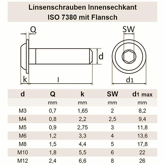 100 Linsenschrauben ISO 7380 Edelstahl A2 M 6x8