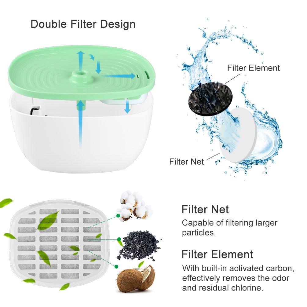 Petacc Fuente de agua para mascotas Fuente de agua para gatos ultra silenciosa Dispensador de agua para gatos de calidad alimentaria, de gran capacidad, ...