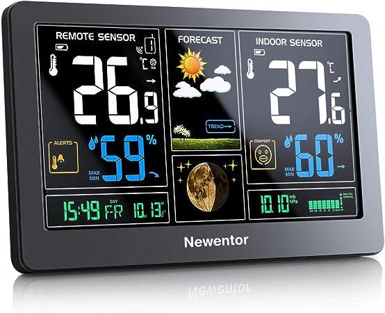 Newentor Estación meteorológica