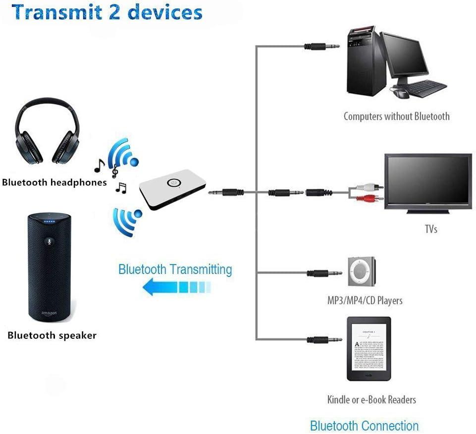 Adaptateur Bluetooth 4.2 2-en-1Audio sans Fil Sortie St/ér/éo 3,5mm pour TV Nologie Transmetteur et R/écepteur Bluetooth Syst/ème Maison//Voiture
