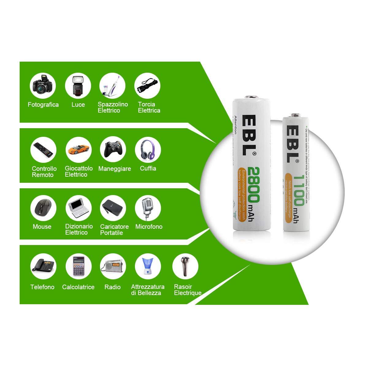 EBL AAA Batterie Ricaricabili Ad Alta Capacità,Pile Ricaricabili da 1100mAh Ni-MH con Astuccio Ricarica da 1200 volte,Confezione da 8 pezzi