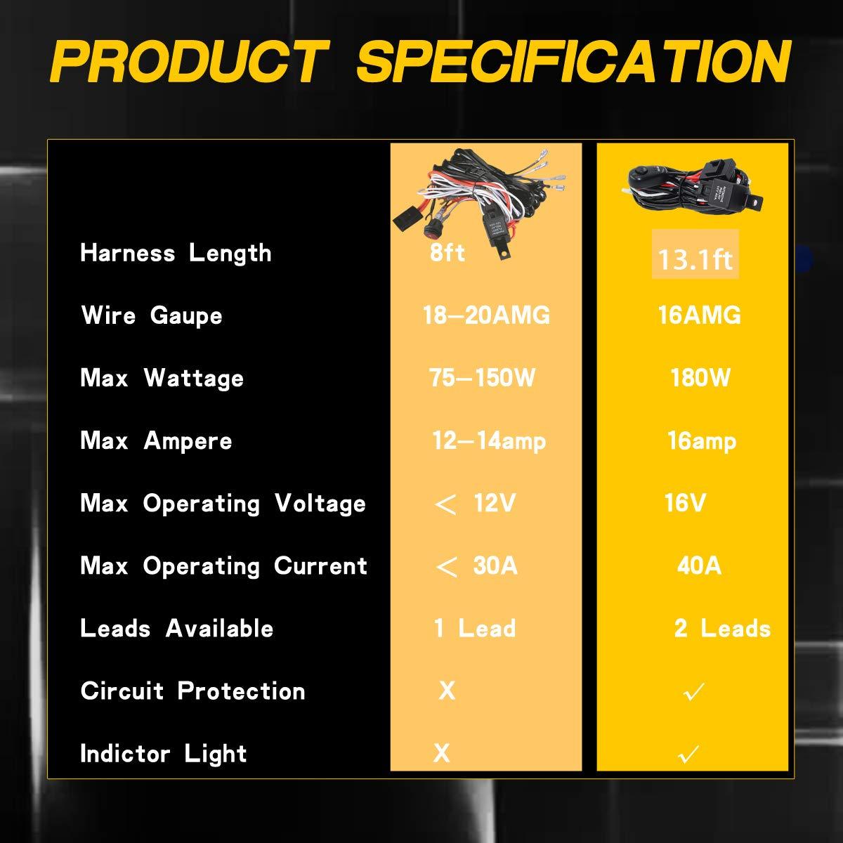 max. 180W WANYIG 300CM Kabelbaum Kabelsatz Relais Adapter 12V 40A f/ür 2PCS LED Off Road ATV Nebelscheinwerfer Scheinwerfer Arbeitsscheinwerfer Tagfahrleuchten Lichtleisten