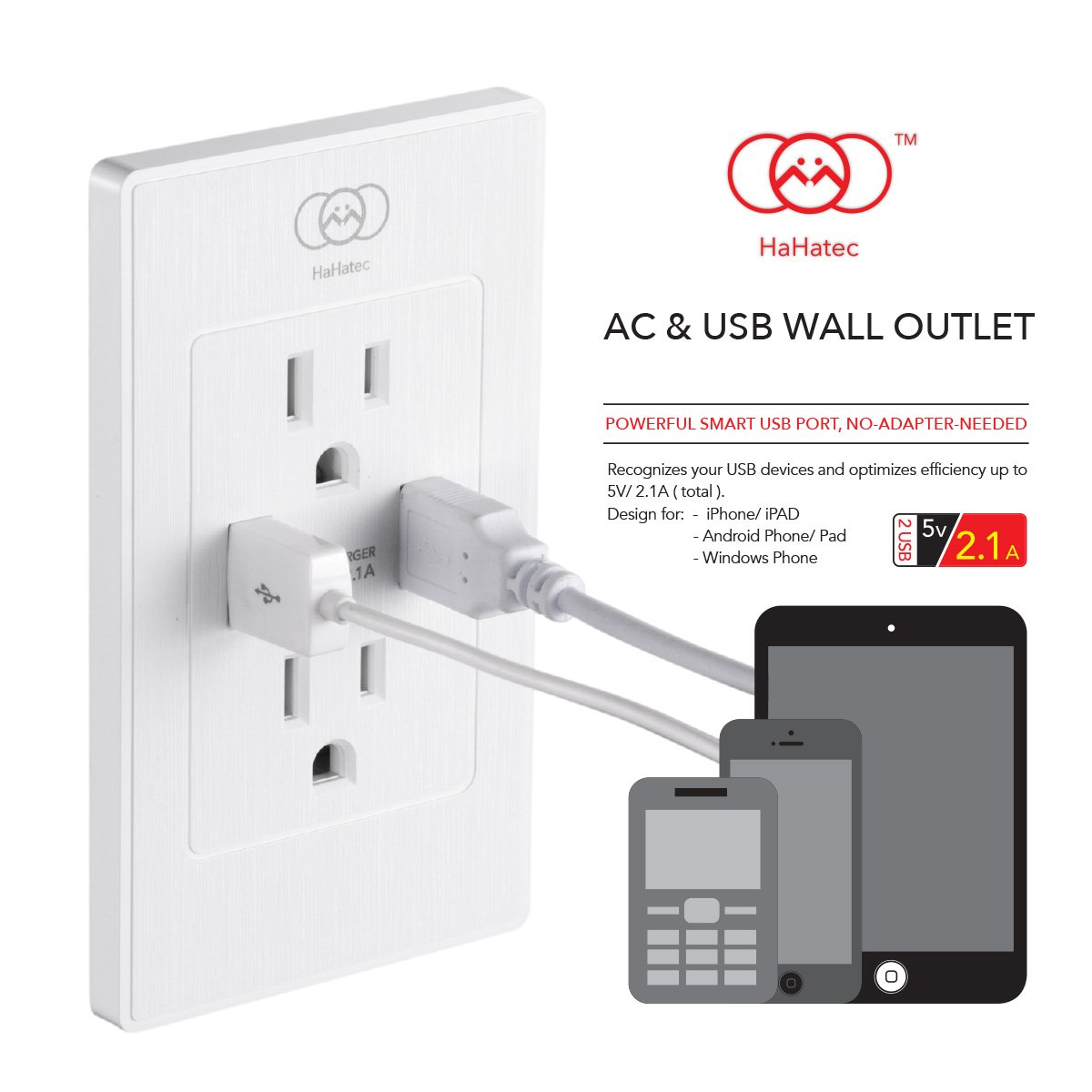 HaHatec AUS2100 AC 15A Wall Outlet Smart High Speed Dual USB ...