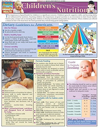 Children'S Nutrition (Quick Study Health)