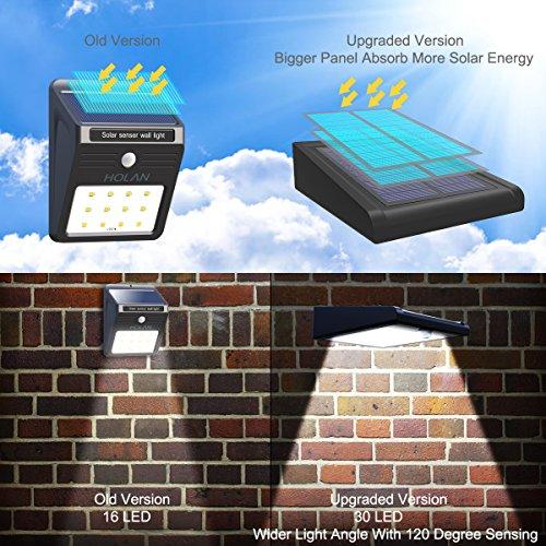 Solar Motion Sensor Light,[Upgraded Version] Mu...