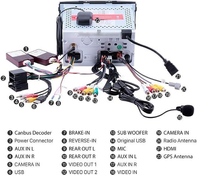 Kia Sorento Auto Radio Pantalla Táctil Android naviceiver CD ...