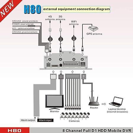 Grabador DVR 8 CH Digital Video Recoder grabación Seguridad vigilancia P2P Nube Teléfono Control Detección de Movimiento para Correo electrónico Alarma, ...