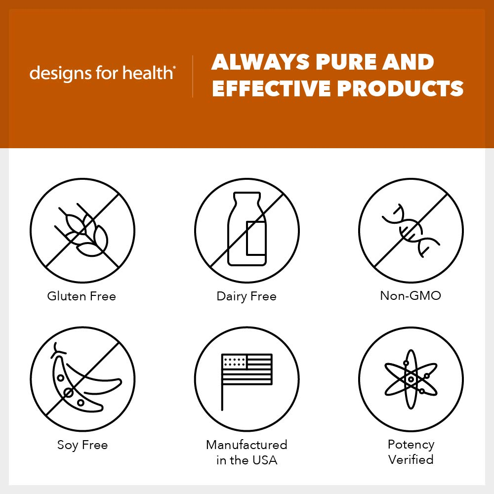 Designs for Health - CoQnol - 50mg Antioxidant Ubiquinol, Reduced + Non-GMO CoQ10 for ATP Energy Support, 60 Softgels by designs for health (Image #3)