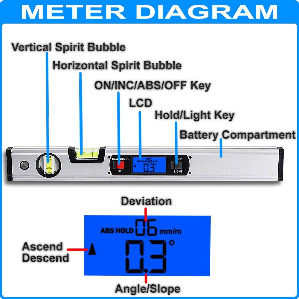 Inclin/ómetro risepro Indicador de visor en /ángulo inclin/ómetro Digital esp/íritu Nivel Vertical im/án Rango de 360//° 416/mm de largo con retroiluminaci/ón 82112/m-s