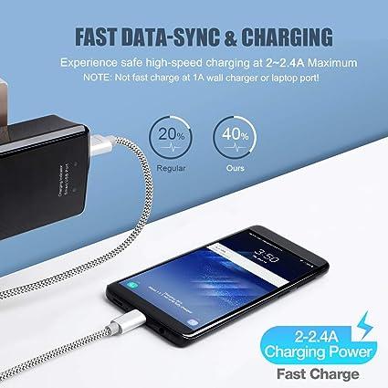 Amazon.com: Alclap Cable USB tipo C certificado, [2 unidades ...