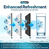 Waterdrop Long-Lasting Faucet Filtration