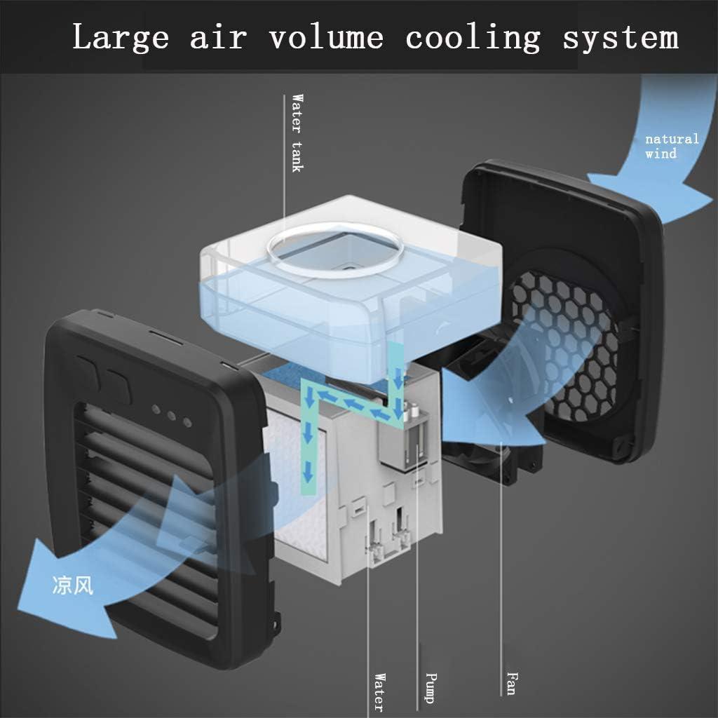 XFSCD Ventiladores Gaoyantong Aire Acondicionado Ventilador ...