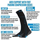 Neo Compress Travel Compression Socks 20-30mmHG - Reinforced Ankle and Arch Support, Pressure dispersing heal, Enhanced Stability of Ankles, Ideal for Running, Cycling, Hiking, and Much More