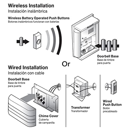 61TxivVheRL._SY450_ brushed nickel wireless wired doorbell amazon com wired doorbell diagram at fashall.co