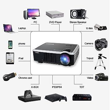 Proyector portátil HD Wimius T7 con LED de 3000 lúmenes y pantalla LCD para home cinema; soporta vídeo hasta 1080P; conexiones HDMI, USB, VGA, AV; ...