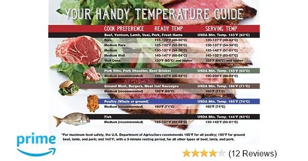 2e2571c022f Amazon.com  Meat Temperature Magnet Guide  Kitchen   Dining