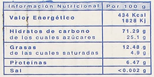 INO & ELI - Bizcochos de Lerma - 1700 g: Amazon.es ...