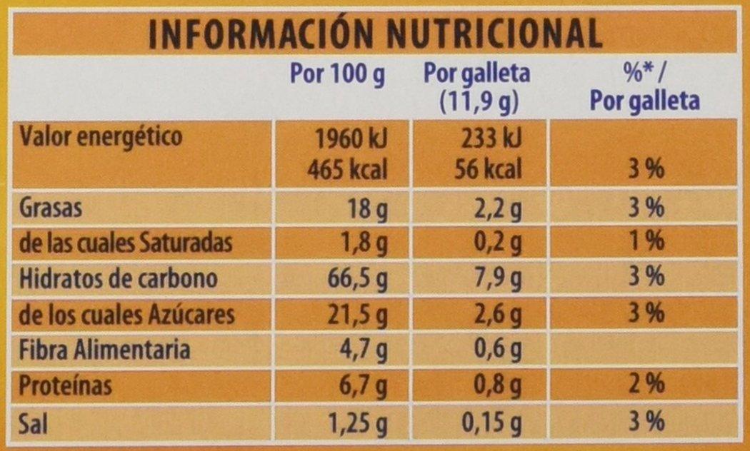 Fontaneda Digestive Galletas de Frutas del Bosque - 250 g: Amazon.es: Amazon Pantry