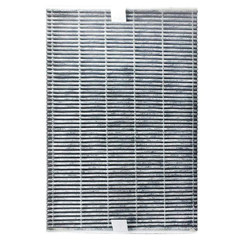 Matefield HEPA Filter for Philips AC1210/AC1212/AC1216/AC2726-FY1417 Air Purifier