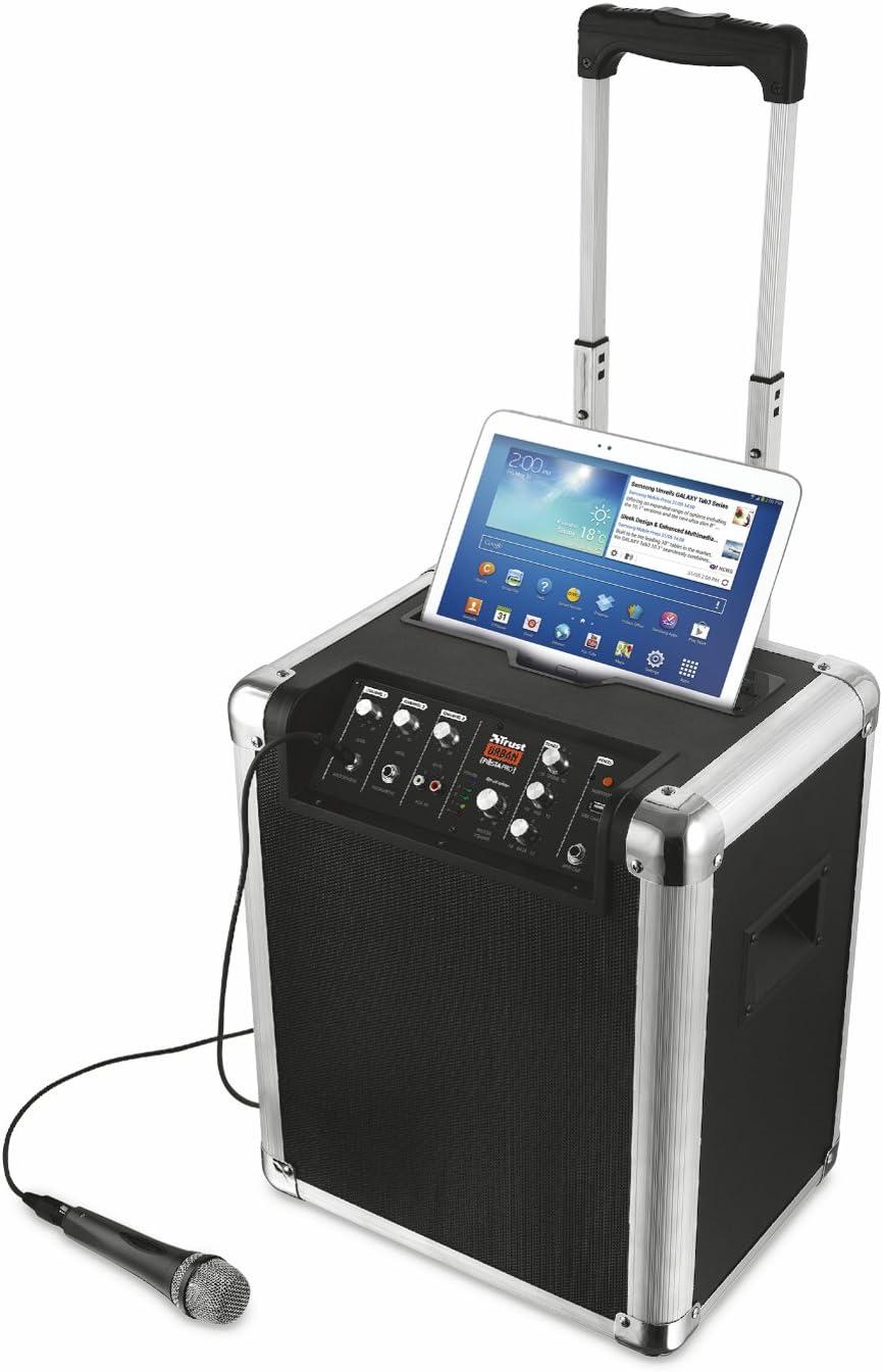 Trust Urban Fiesta Pro - Altavoz/amplificador inalámbrico con ...