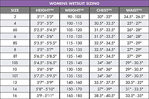 O'Neill Wetsuits Womens 3/2 mm Reactor Full Suit, Black, 8