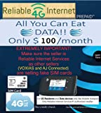 AT&T Unlimited Data Sim - Unlimited 4G LTE Data for MiFi/Hotspot/Cradlepoint/Pepwave & other AT&T supported data devices - Triple Cut sim fits all data devices 120 dollars per month
