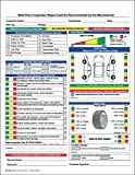 Auto Repair Multi Point Inspection Forms (2 Part NCR, 250/Pack)