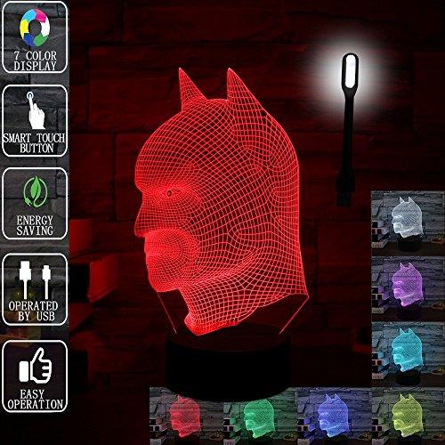 Led Lighting Effects On Bats - 5