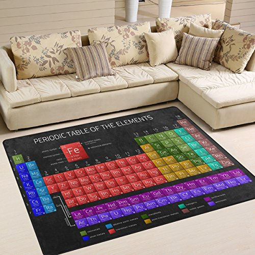 (ALAZA Periodic Table of the Elements Area Rug Rugs for Living Room Bedroom 7'x5')