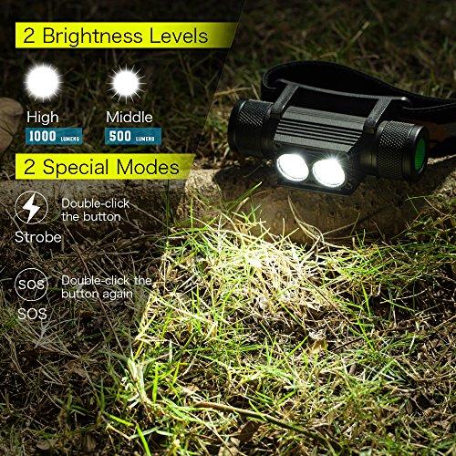 Usb Tansoren Lampe Rechargeable Frontale Étanche Led nPwkO80