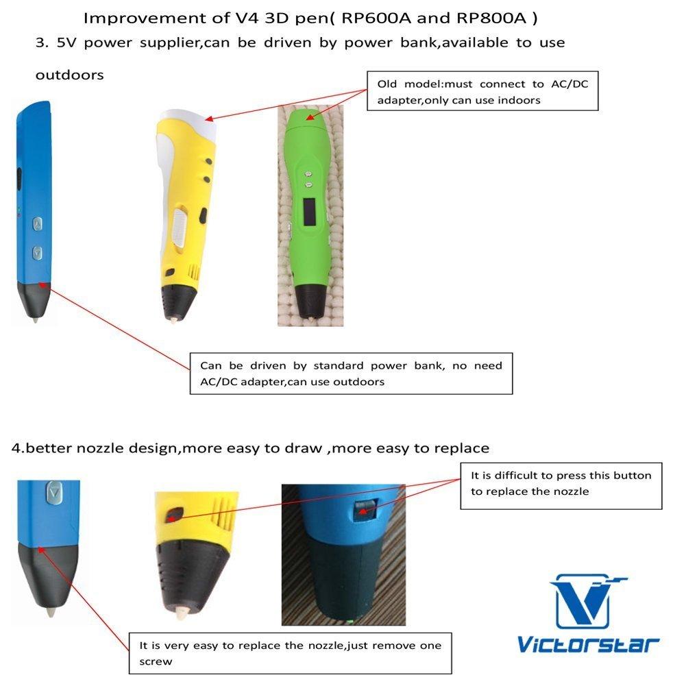 RP600A Portable VICTORSTAR @3D Impresi/ón de la Pluma Azul La versi/ón 4 Generaci/ón Hace 4 Las mejoras m/ás Grande y Mejor para Operaciones Dibujo 3D y garabatos Regalo incre/íble para los ni/ños