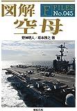 図解 空母 (F-Files No.045)